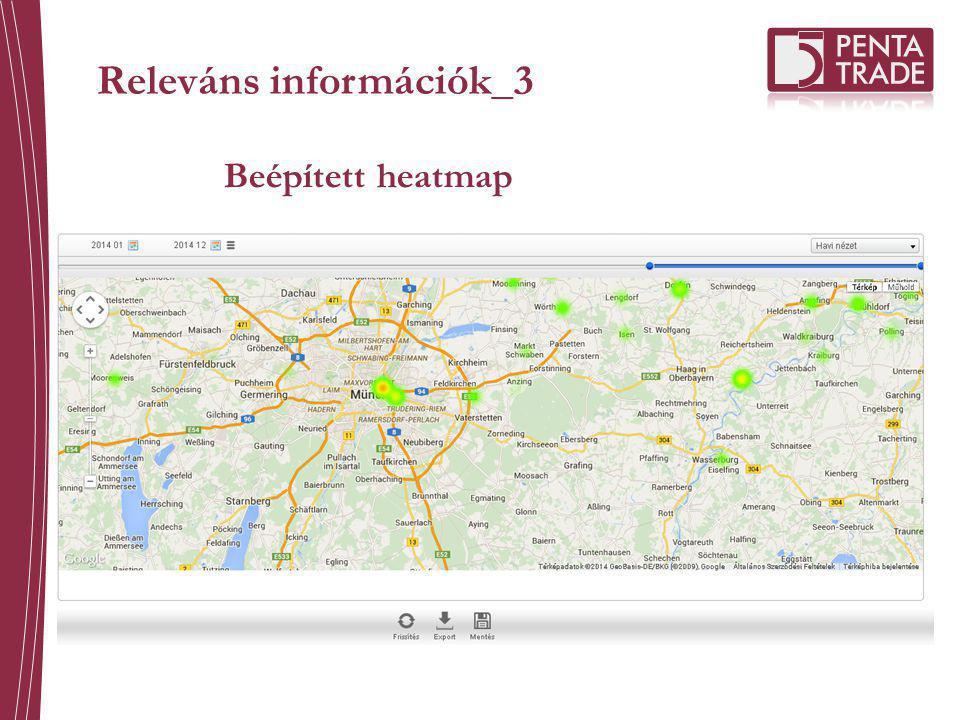 Releváns információk_3 Beépített heatmap
