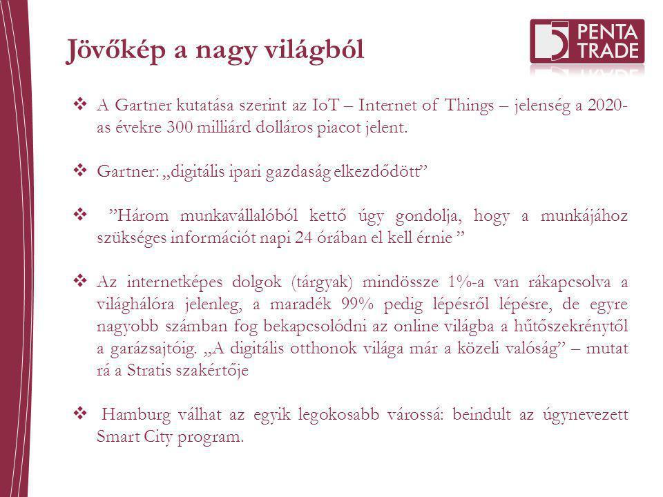  A Gartner kutatása szerint az IoT – Internet of Things – jelenség a 2020- as évekre 300 milliárd dolláros piacot jelent.