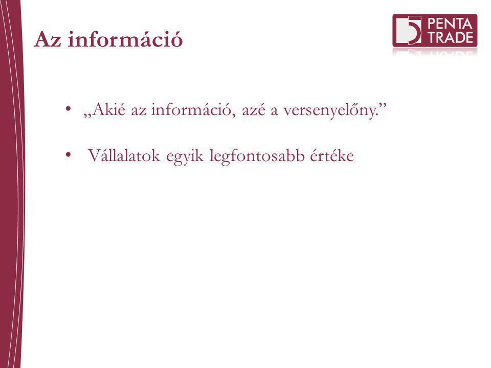 """Az információ """"Akié az információ, azé a versenyelőny. Vállalatok egyik legfontosabb értéke"""