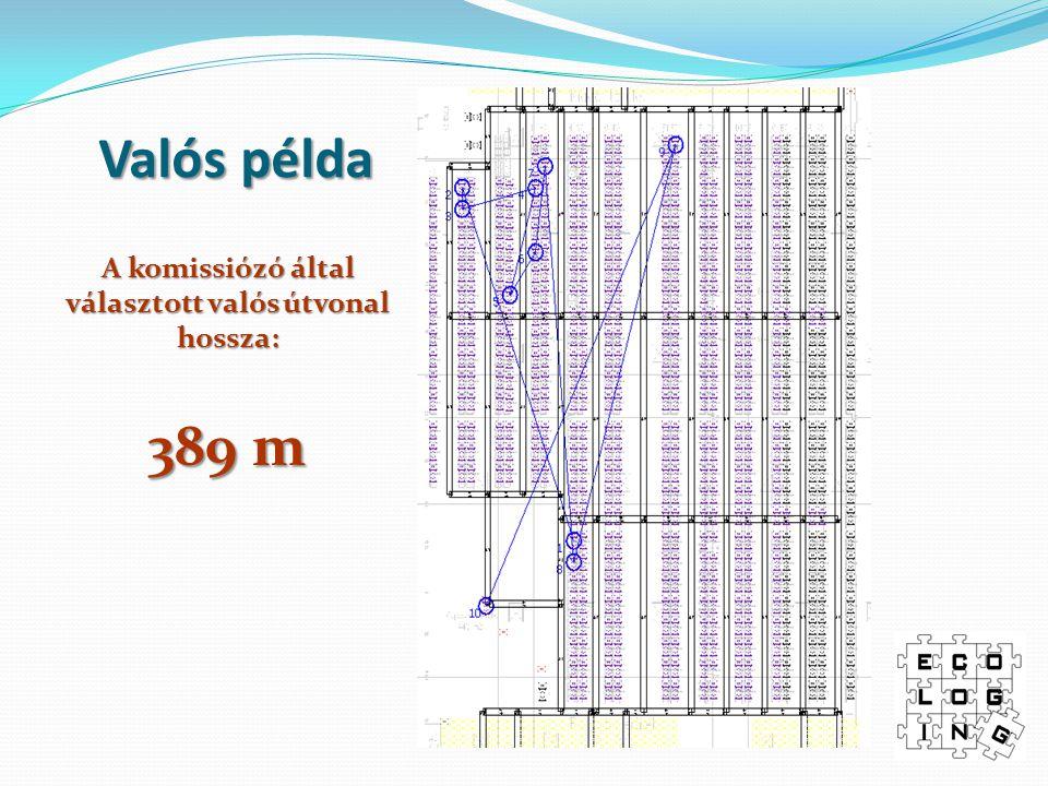 Valós példa A komissiózó által választott valós útvonal hossza: 389 m