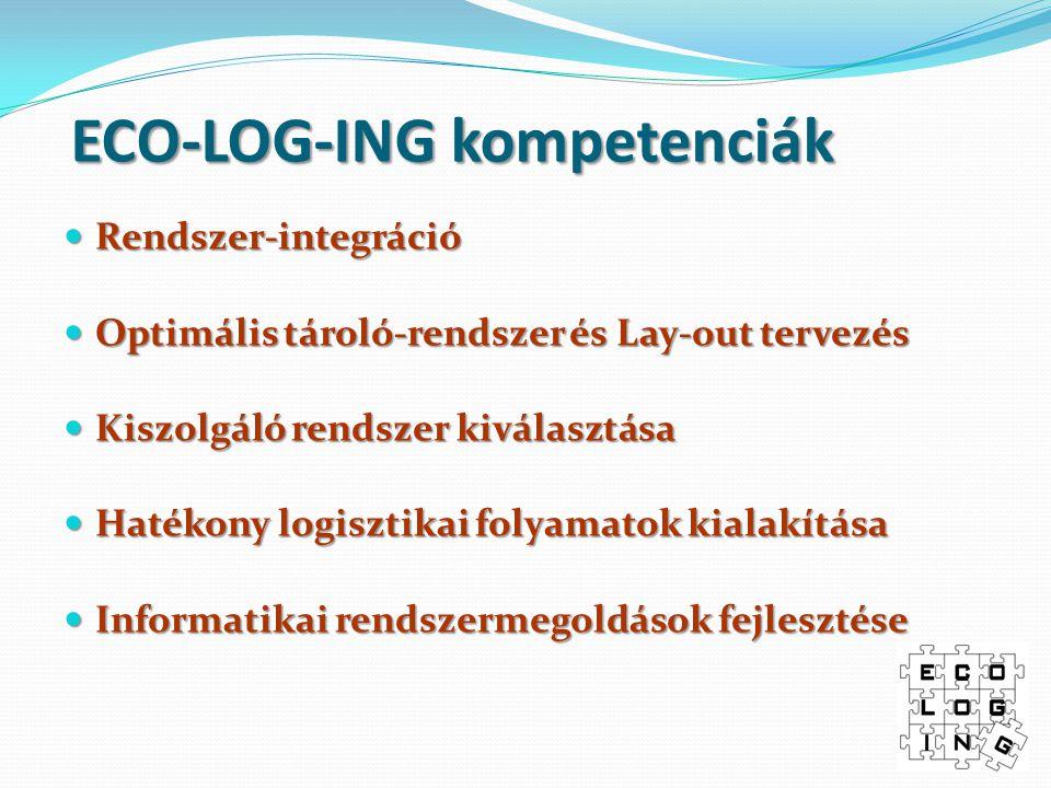 ECO-LOG-ING kompetenciák Rendszer-integráció Rendszer-integráció Optimális tároló-rendszer és Lay-out tervezés Optimális tároló-rendszer és Lay-out tervezés Kiszolgáló rendszer kiválasztása Kiszolgáló rendszer kiválasztása Hatékony logisztikai folyamatok kialakítása Hatékony logisztikai folyamatok kialakítása Informatikai rendszermegoldások fejlesztése Informatikai rendszermegoldások fejlesztése