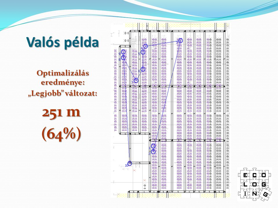 """Valós példa Optimalizálás eredménye: """"Legjobb"""" változat: 251 m (64%)"""