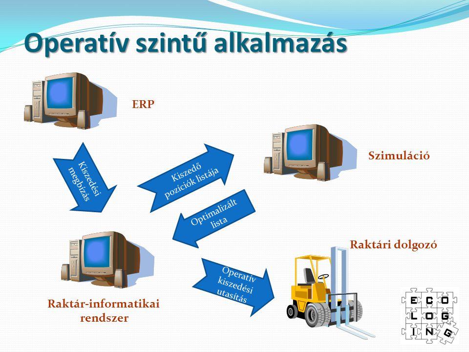 Operatív szintű alkalmazás Raktár-informatikai rendszer Szimuláció Raktári dolgozó ERP Kiszedési megbízás Kiszedő pozíciók listája Operatív kiszedési