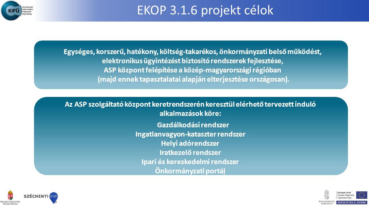 EKOP 3.1.6 projekt célok Egységes, korszerű, hatékony, költség-takarékos, önkormányzati belső működést, elektronikus ügyintézést biztosító rendszerek fejlesztése, ASP központ felépítése a közép-magyarországi régióban (majd ennek tapasztalatai alapján elterjesztése országosan).
