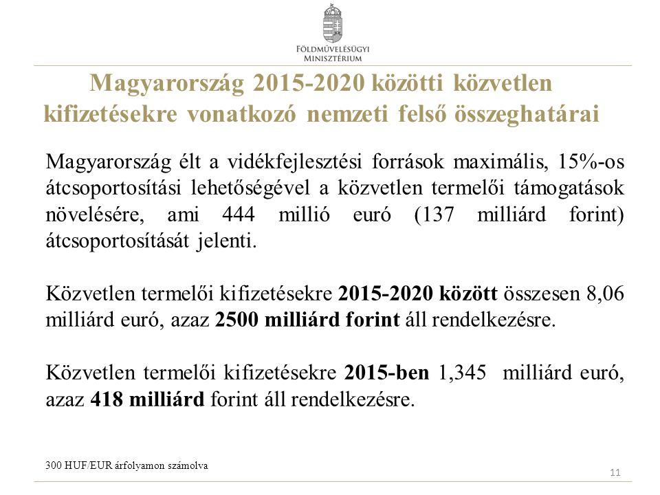 Magyarország 2015-2020 közötti közvetlen kifizetésekre vonatkozó nemzeti felső összeghatárai Magyarország élt a vidékfejlesztési források maximális, 15%-os átcsoportosítási lehetőségével a közvetlen termelői támogatások növelésére, ami 444 millió euró (137 milliárd forint) átcsoportosítását jelenti.