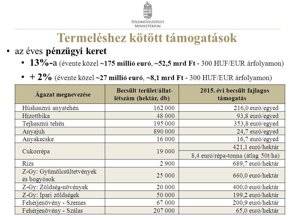 Termeléshez kötött támogatások az éves pénzügyi keret 13%-a (évente közel ~175 millió euró, ~52,5 mrd Ft - 300 HUF/EUR árfolyamon) + 2% (évente közel