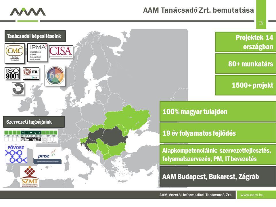 3 AAM Tanácsadó Zrt.