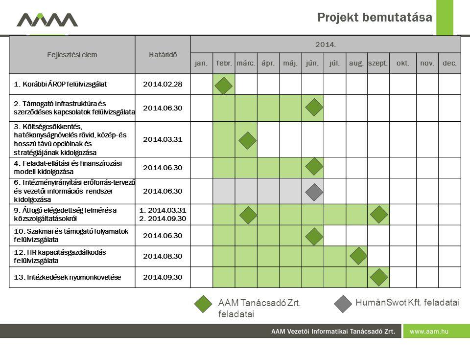 5 Projekt bemutatása Fejlesztési elemHatáridő 2014.