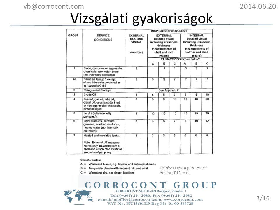 """Tetőszerkezet vizsgálata 2014.06.20.vb@corrocont.com 14/16 Konklúzió: palást – tető varrat """"gyengítése : Ne hegesszük a tetőlemezeket a tartószerkezethez (fűzővarrat), A varrat ne legyen 3mm-nél vastagabb, Lehetőség szerint a tetőlemezekre minél kevesebb tartozékot hegesszünk, Javasolt lejtés: 1:5, Kisebb átmérőjű tartályoknál (<12,5m) kerüljük a dóm típusú tetőszerkezet használatát, Peremgyűrű lemezeket tompavarrattal hegesszük (merevség)."""