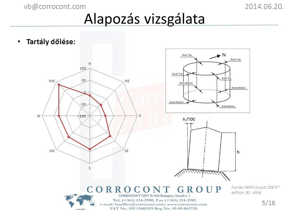 Fenéklemezek vizsgálata 2014.06.20.vb@corrocont.com 6/16 Szemrevételezéses vizsgálat, ultrahangos falvastagság mérés, örvényáramos mérés, varratok vizsgálata, stb.
