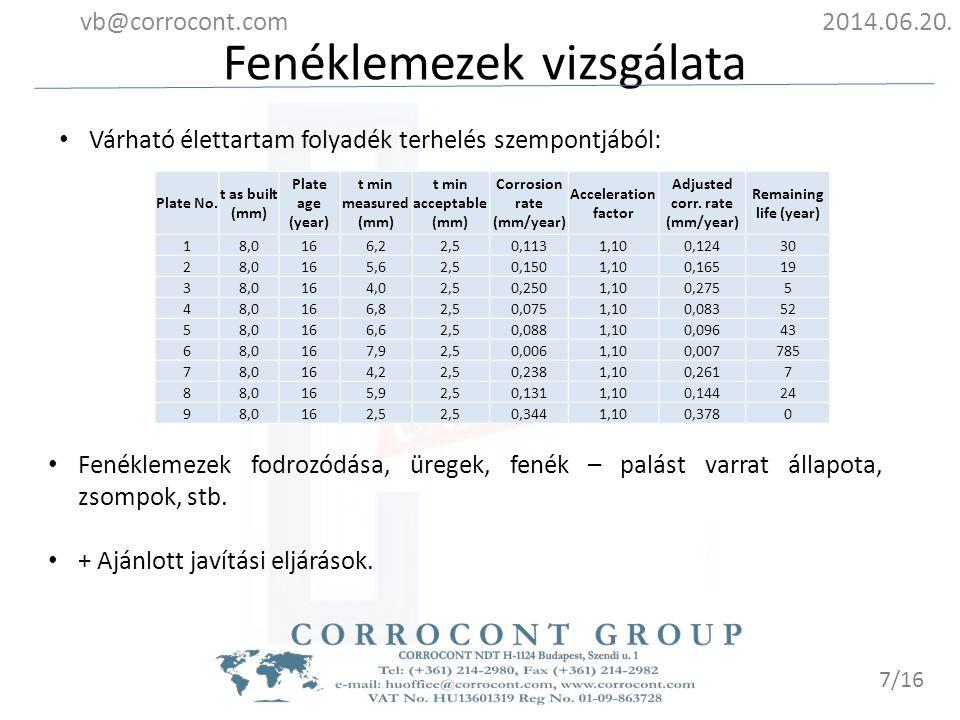 Palástlemezek vizsgálata 2014.06.20.vb@corrocont.com 8/16 Tartálypalástot érő terhelések: Forrás: EEMUA course presentation, 384.