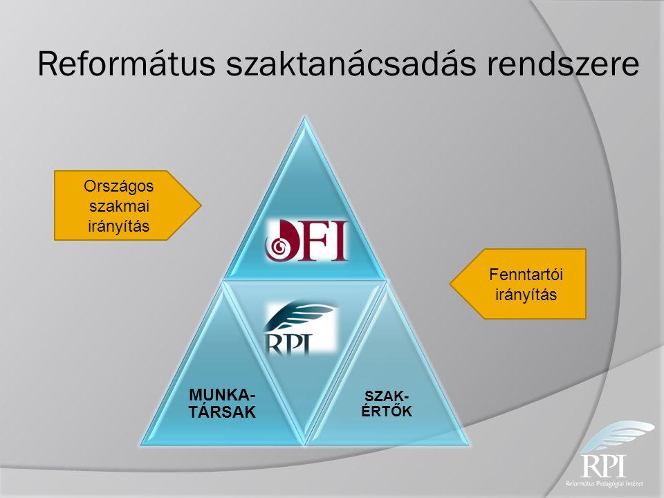 Református szaktanácsadás rendszere MUNKA- TÁRSAK SZAK- ÉRTŐK Országos szakmai irányítás Fenntartói irányítás