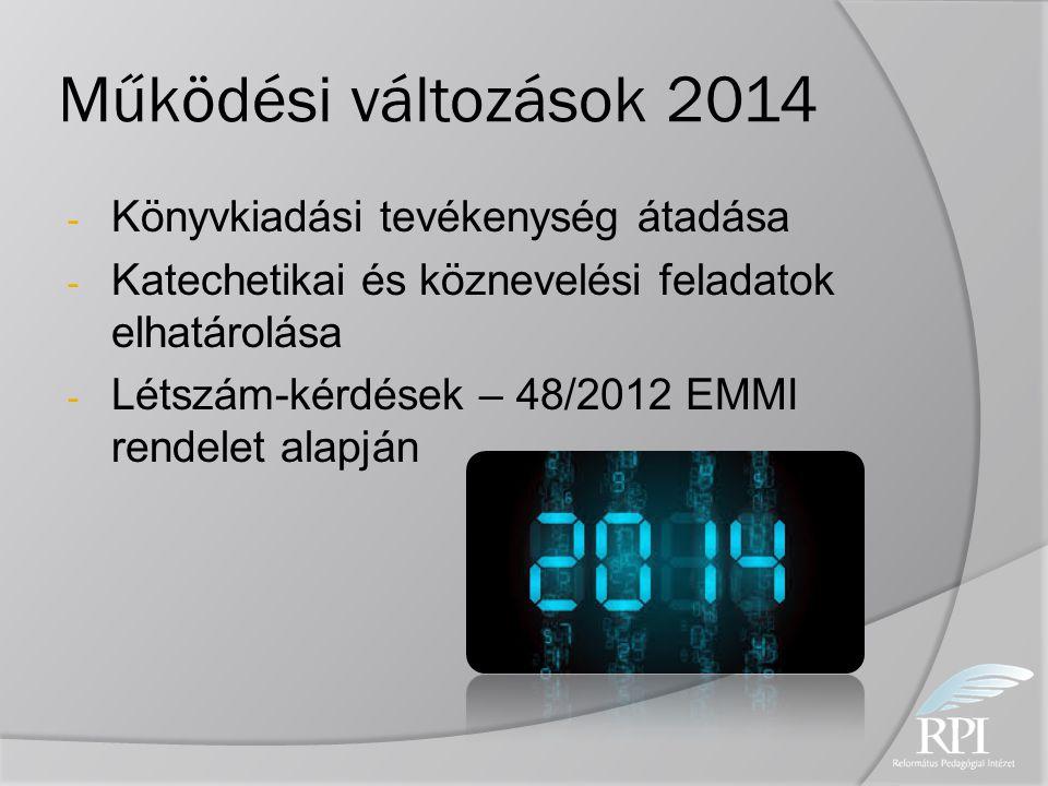 Működési változások 2014 - Könyvkiadási tevékenység átadása - Katechetikai és köznevelési feladatok elhatárolása - Létszám-kérdések – 48/2012 EMMI ren