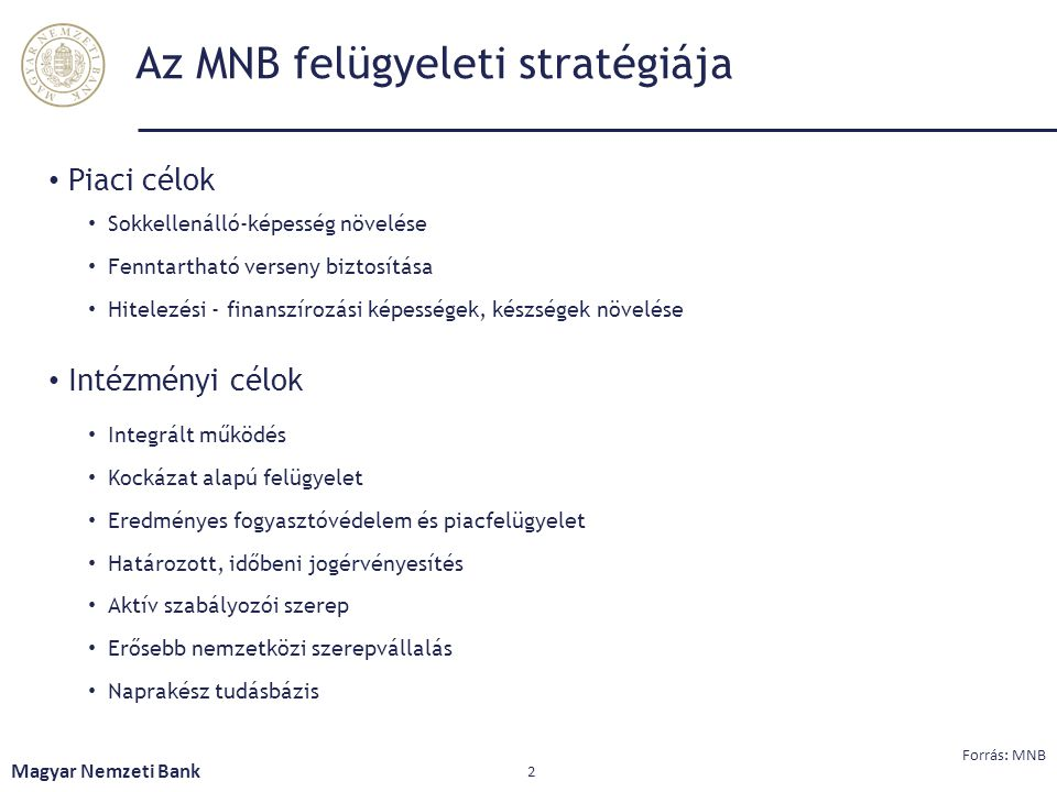 Az MNB felügyeleti stratégiája Piaci célok Sokkellenálló-képesség növelése Fenntartható verseny biztosítása Hitelezési - finanszírozási képességek, ké