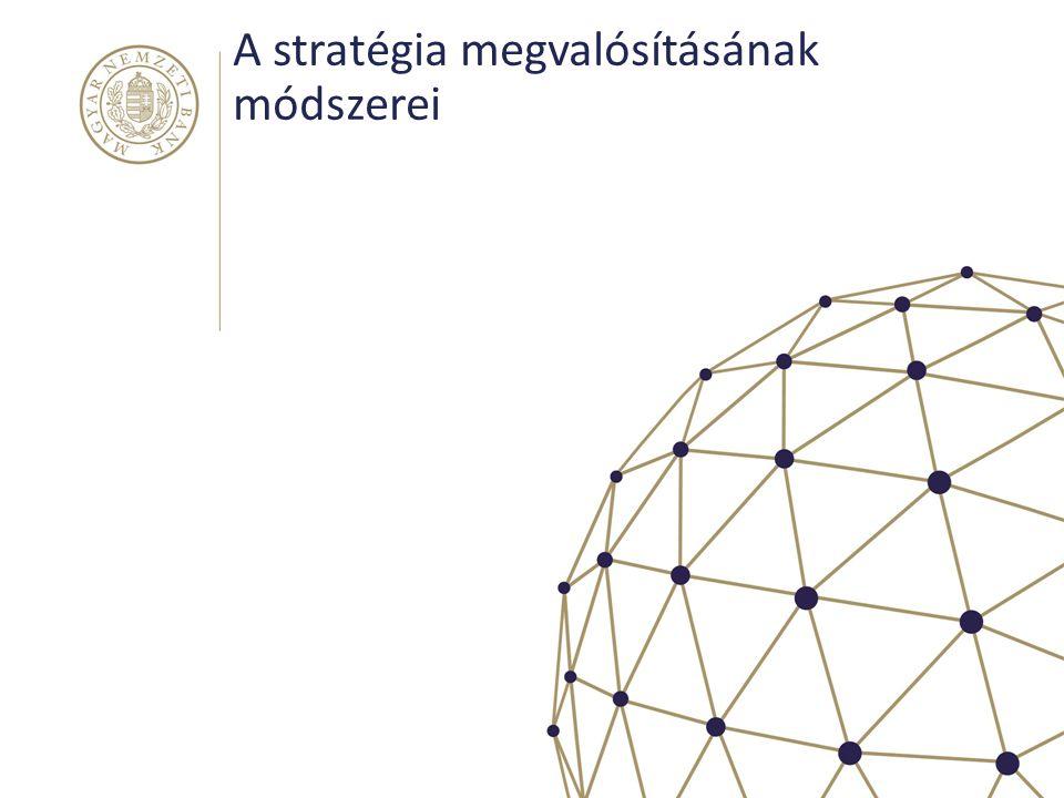 A stratégia megvalósításának módszerei