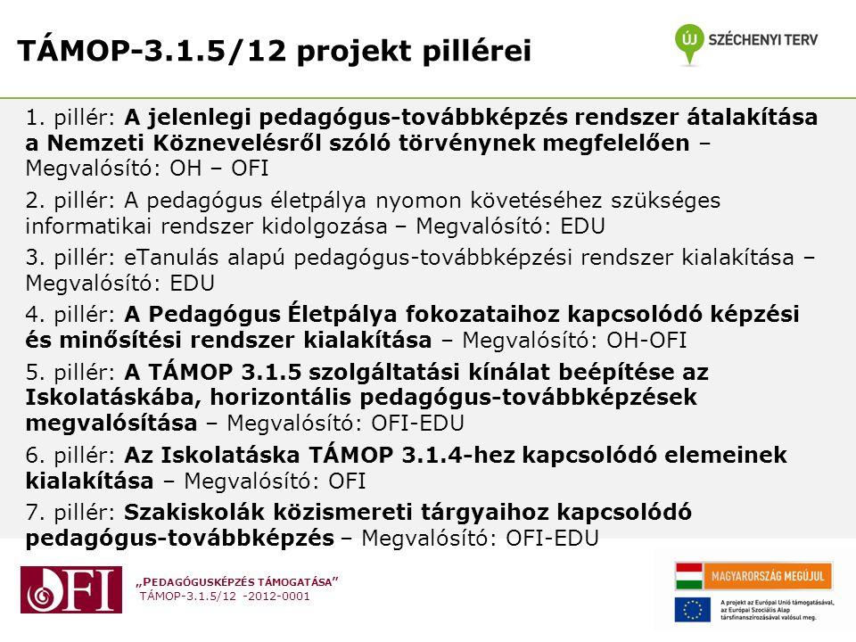 """""""P EDAGÓGUSKÉPZÉS TÁMOGATÁSA TÁMOP-3.1.5/12 -2012-0001 TÁMOP-3.1.5/12 projekt pillérei 1."""