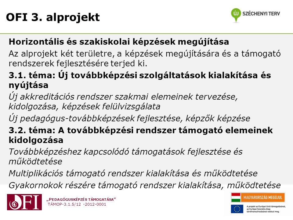 """""""P EDAGÓGUSKÉPZÉS TÁMOGATÁSA TÁMOP-3.1.5/12 -2012-0001 OFI 3."""