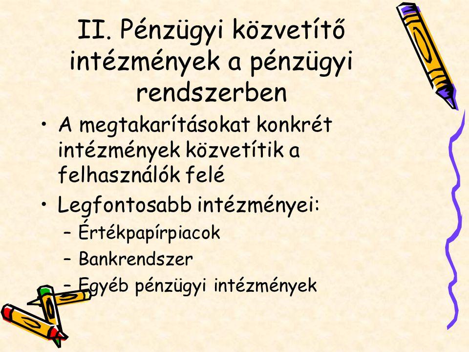 II. Pénzügyi közvetítő intézmények a pénzügyi rendszerben A megtakarításokat konkrét intézmények közvetítik a felhasználók felé Legfontosabb intézmény