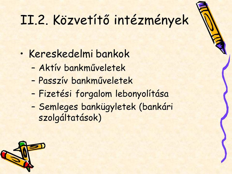 II.2. Közvetítő intézmények Kereskedelmi bankok –Aktív bankműveletek –Passzív bankműveletek –Fizetési forgalom lebonyolítása –Semleges bankügyletek (b