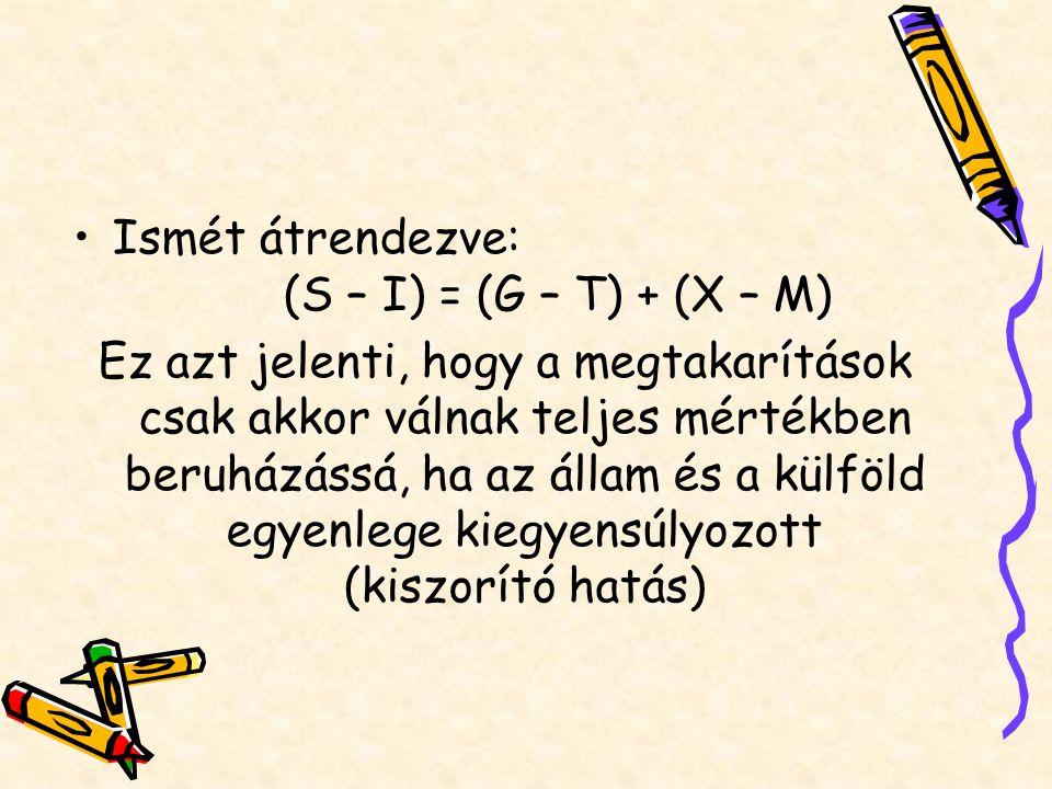 Ismét átrendezve: (S – I) = (G – T) + (X – M) Ez azt jelenti, hogy a megtakarítások csak akkor válnak teljes mértékben beruházássá, ha az állam és a k
