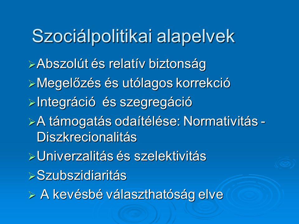 Szociálpolitikai alapelvek  Abszolút és relatív biztonság  Megelőzés és utólagos korrekció  Integráció és szegregáció  A támogatás odaítélése: Nor