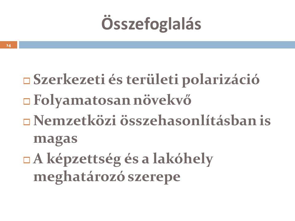 Összefoglalás  Szerkezeti és területi polarizáció  Folyamatosan növekvő  Nemzetközi összehasonlításban is magas  A képzettség és a lakóhely meghatározó szerepe 14
