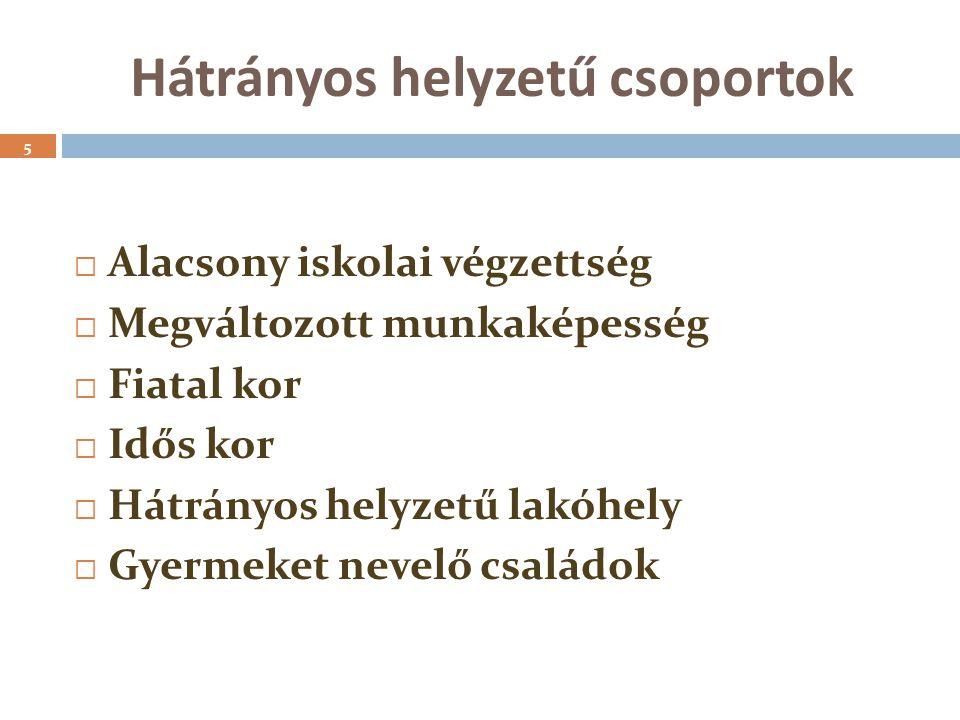 Depriváció EUROSTAT definíció Legalább 4 fennáll az alábbiak közül: 1.