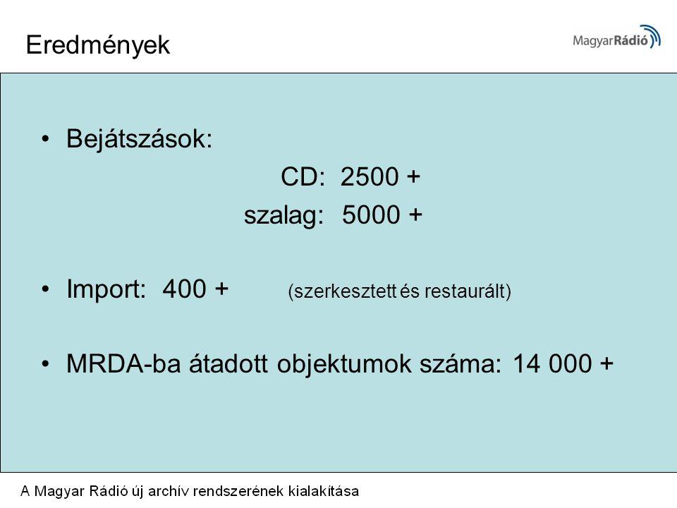 Bejátszások: CD: 2500 + szalag: 5000 + Import: 400 + (szerkesztett és restaurált) MRDA-ba átadott objektumok száma: 14 000 + Eredmények