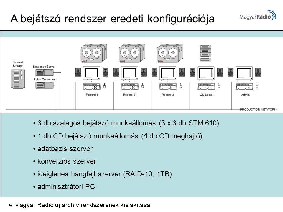 A bejátszó rendszer eredeti konfigurációja 3 db szalagos bejátszó munkaállomás (3 x 3 db STM 610) 1 db CD bejátszó munkaállomás (4 db CD meghajtó) adatbázis szerver konverziós szerver ideiglenes hangfájl szerver (RAID-10, 1TB) adminisztrátori PC