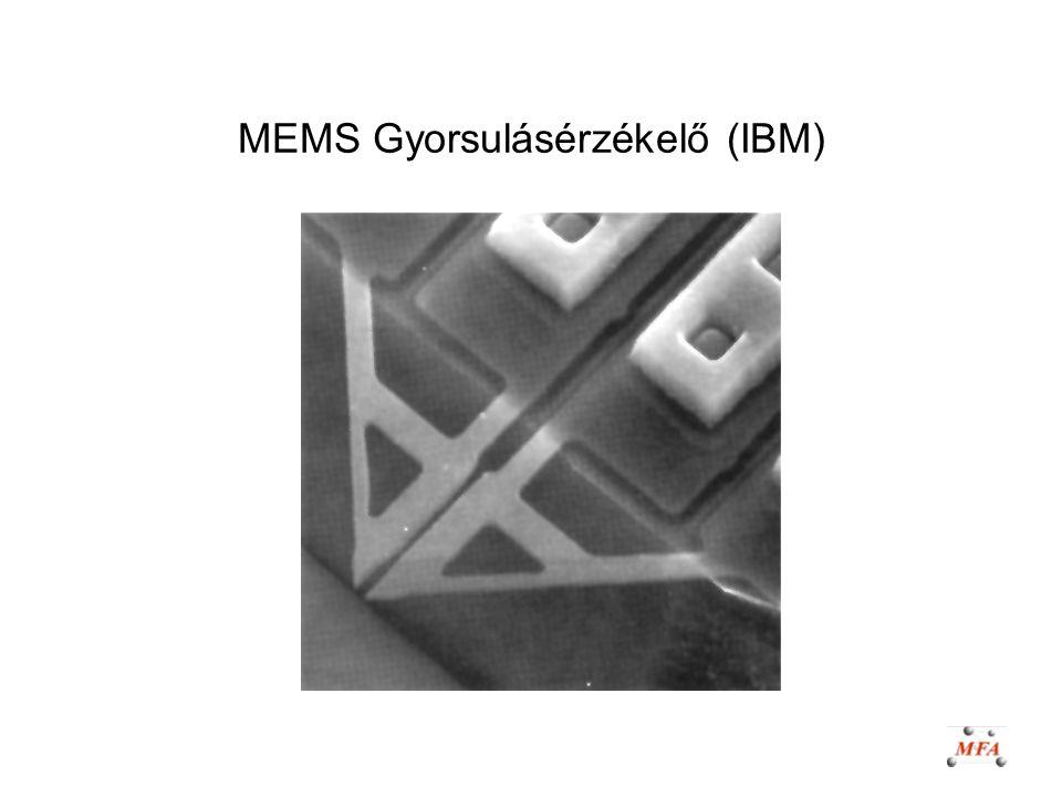 MEMS Gyorsulásérzékelő (IBM)