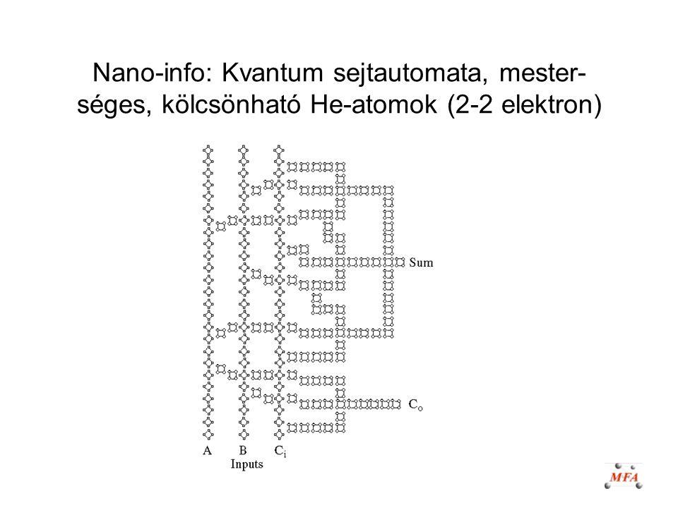 Nano-info: Kvantum sejtautomata, mester- séges, kölcsönható He-atomok (2-2 elektron)