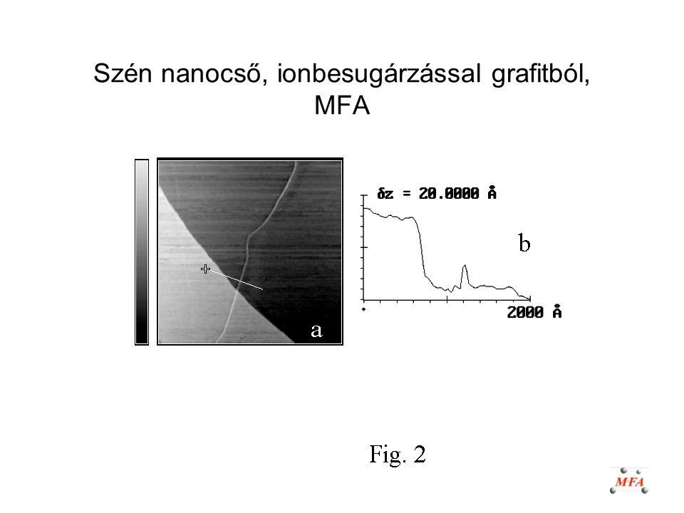 Szén nanocső, ionbesugárzással grafitból, MFA