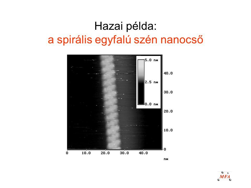 Hazai példa: a spirális egyfalú szén nanocső