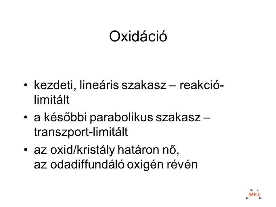 Oxidáció kezdeti, lineáris szakasz – reakció- limitált a későbbi parabolikus szakasz – transzport-limitált az oxid/kristály határon nő, az odadiffundá