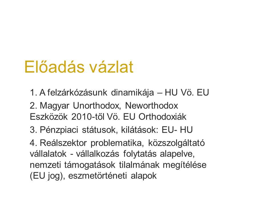 Előadás vázlat 1. A felzárkózásunk dinamikája – HU Vö.