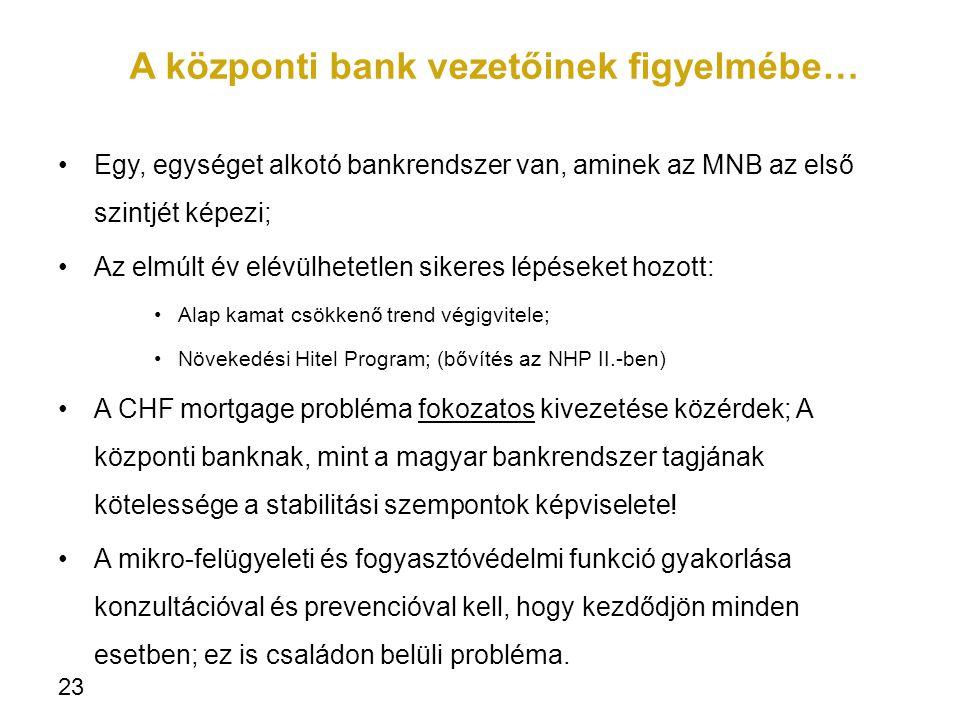 A központi bank vezetőinek figyelmébe… Egy, egységet alkotó bankrendszer van, aminek az MNB az első szintjét képezi; Az elmúlt év elévülhetetlen sikeres lépéseket hozott: Alap kamat csökkenő trend végigvitele; Növekedési Hitel Program; (bővítés az NHP II.-ben) A CHF mortgage probléma fokozatos kivezetése közérdek; A központi banknak, mint a magyar bankrendszer tagjának kötelessége a stabilitási szempontok képviselete.