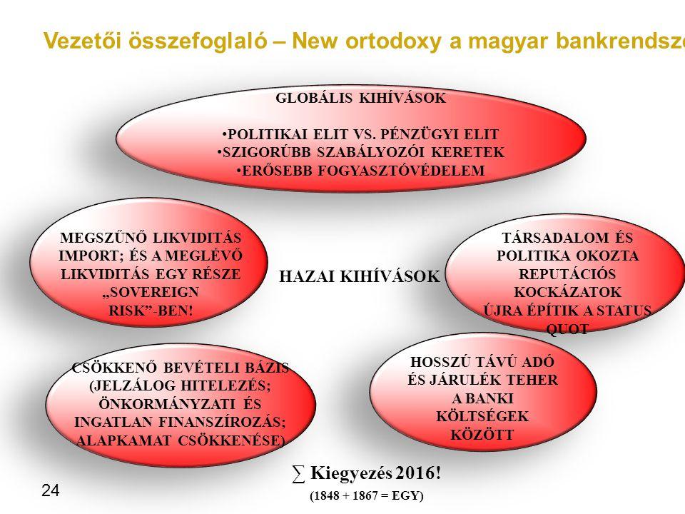 24 GLOBÁLIS KIHÍVÁSOK POLITIKAI ELIT VS.