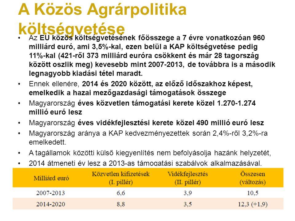 A Közös Agrárpolitika költségvetése Az EU közös költségvetésének főösszege a 7 évre vonatkozóan 960 milliárd euró, ami 3,5%-kal, ezen belül a KAP költségvetése pedig 11%- kal (421-ről 373 milliárd euróra csökkent és már 28 tagország között oszlik meg) kevesebb mint 2007-2013, de továbbra is a második legnagyobb kiadási tétel maradt.