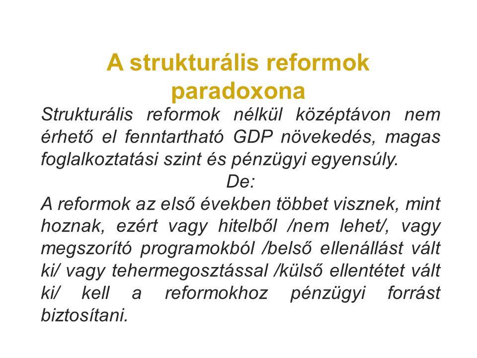 A strukturális reformok paradoxona Strukturális reformok nélkül középtávon nem érhető el fenntartható GDP növekedés, magas foglalkoztatási szint és pénzügyi egyensúly.