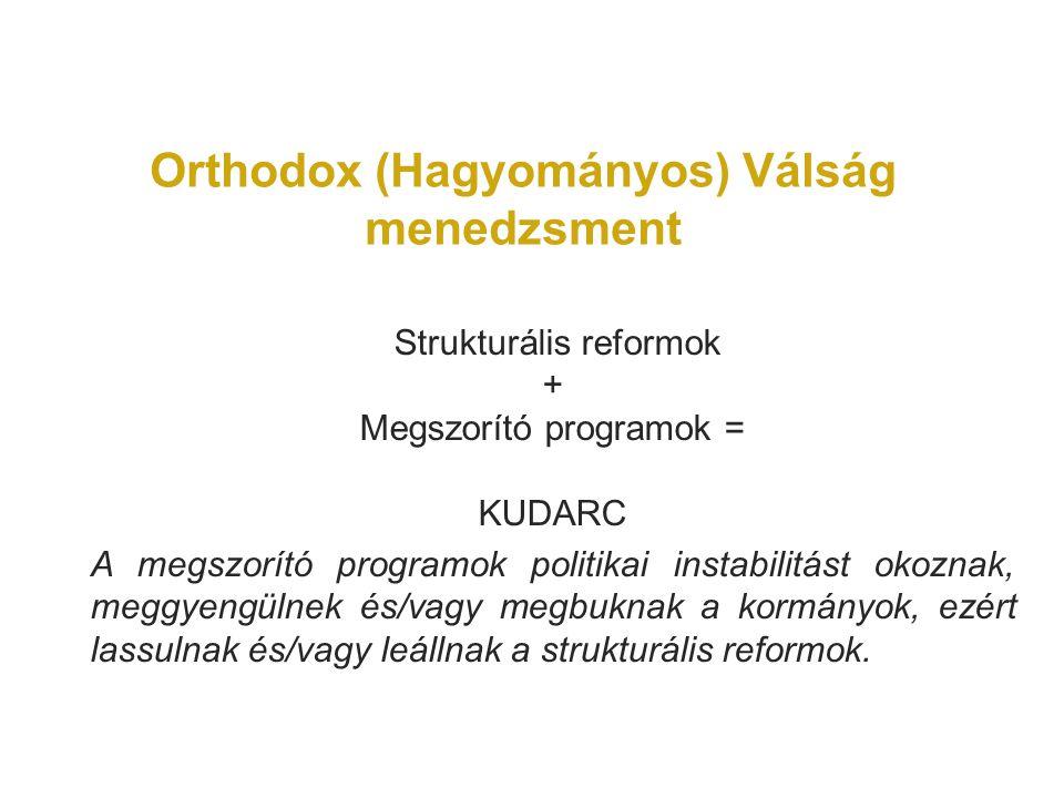 Orthodox (Hagyományos) Válság menedzsment Strukturális reformok + Megszorító programok = KUDARC A megszorító programok politikai instabilitást okoznak, meggyengülnek és/vagy megbuknak a kormányok, ezért lassulnak és/vagy leállnak a strukturális reformok.