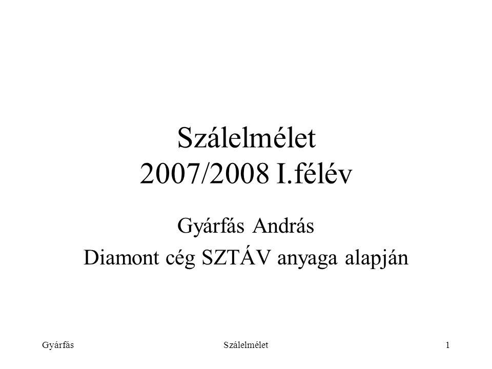 GyárfásSzálelmélet1 Szálelmélet 2007/2008 I.félév Gyárfás András Diamont cég SZTÁV anyaga alapján