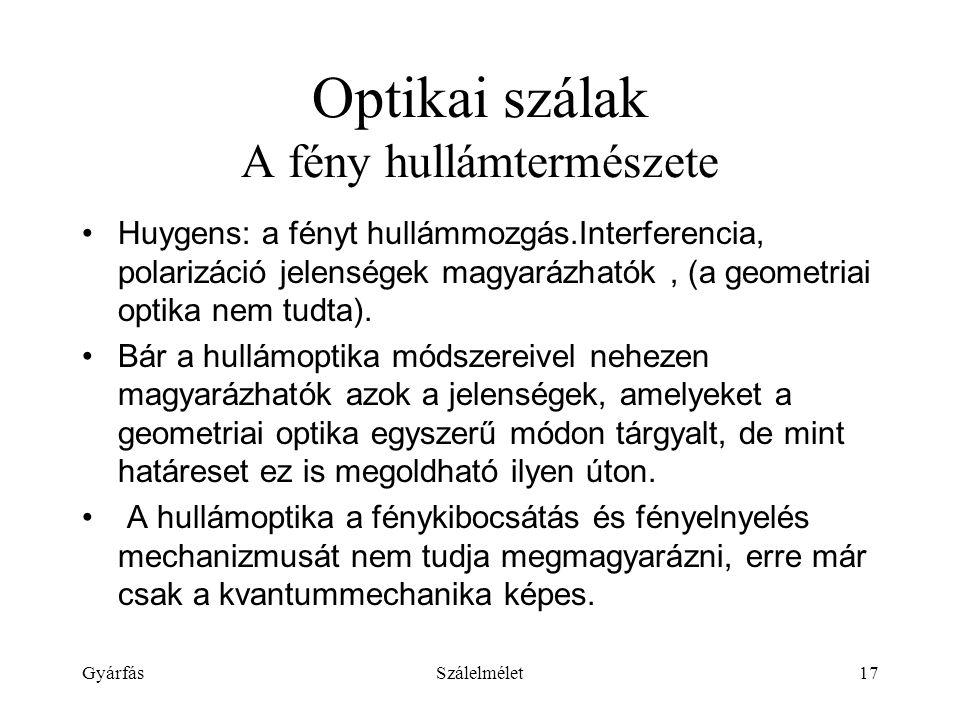 GyárfásSzálelmélet17 Optikai szálak A fény hullámtermészete Huygens: a fényt hullámmozgás.Interferencia, polarizáció jelenségek magyarázhatók, (a geometriai optika nem tudta).