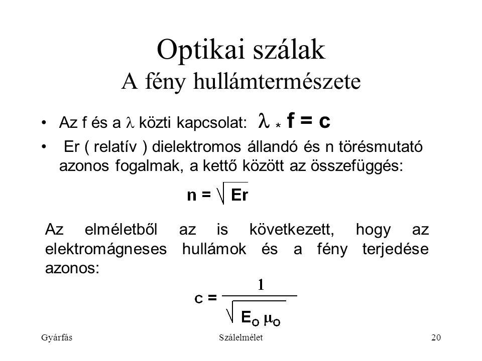 GyárfásSzálelmélet20 Optikai szálak A fény hullámtermészete Az f és a közti kapcsolat: * f = c Er ( relatív ) dielektromos állandó és n törésmutató azonos fogalmak, a kettő között az összefüggés: Az elméletből az is következett, hogy az elektromágneses hullámok és a fény terjedése azonos: