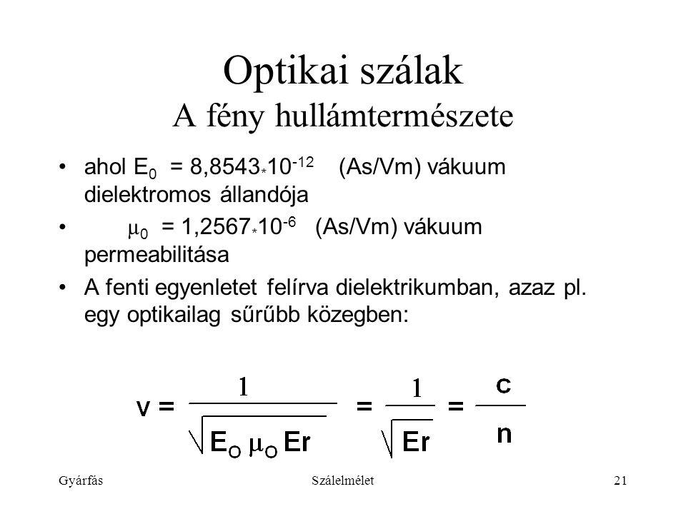 GyárfásSzálelmélet21 Optikai szálak A fény hullámtermészete ahol E 0 = 8,8543 * 10 -12 (As/Vm) vákuum dielektromos állandója µ 0 = 1,2567 * 10 -6 (As/Vm) vákuum permeabilitása A fenti egyenletet felírva dielektrikumban, azaz pl.