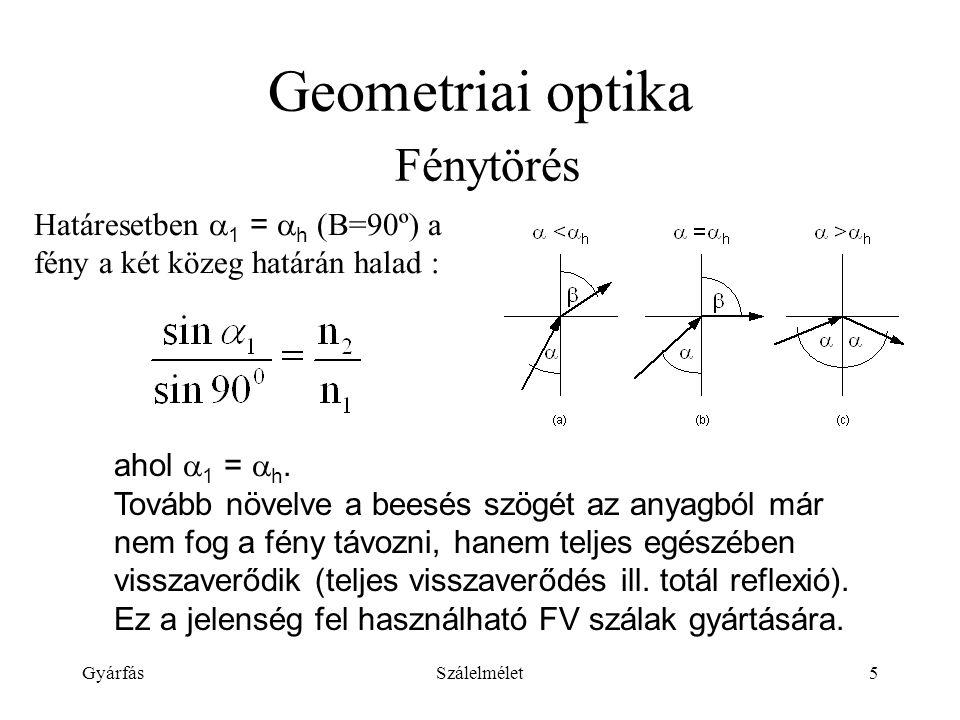 GyárfásSzálelmélet5 Geometriai optika Fénytörés ahol  1 =  h.