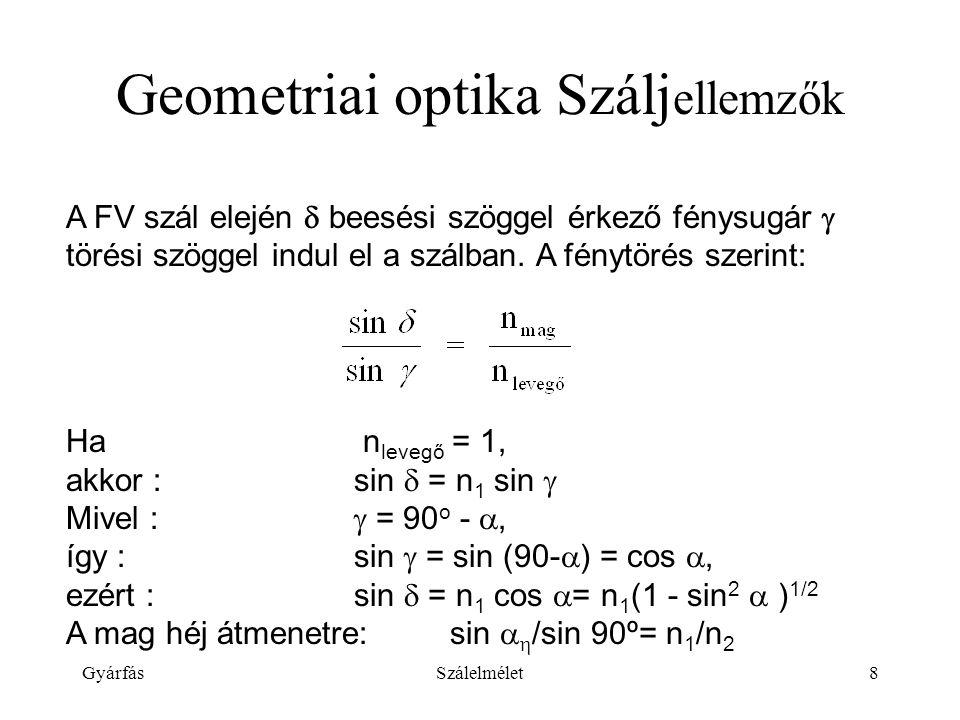 GyárfásSzálelmélet8 Geometriai optika Szálj ellemzők Ha n levegő = 1, akkor :sin  = n 1 sin  Mivel :  = 90 o - , így :sin  = sin (90-  ) = cos , ezért :sin  = n 1 cos  = n 1 (1 - sin 2  ) 1/2 A mag héj átmenetre:sin   /sin 90º= n 1 /n 2 A FV szál elején  beesési szöggel érkező fénysugár  törési szöggel indul el a szálban.