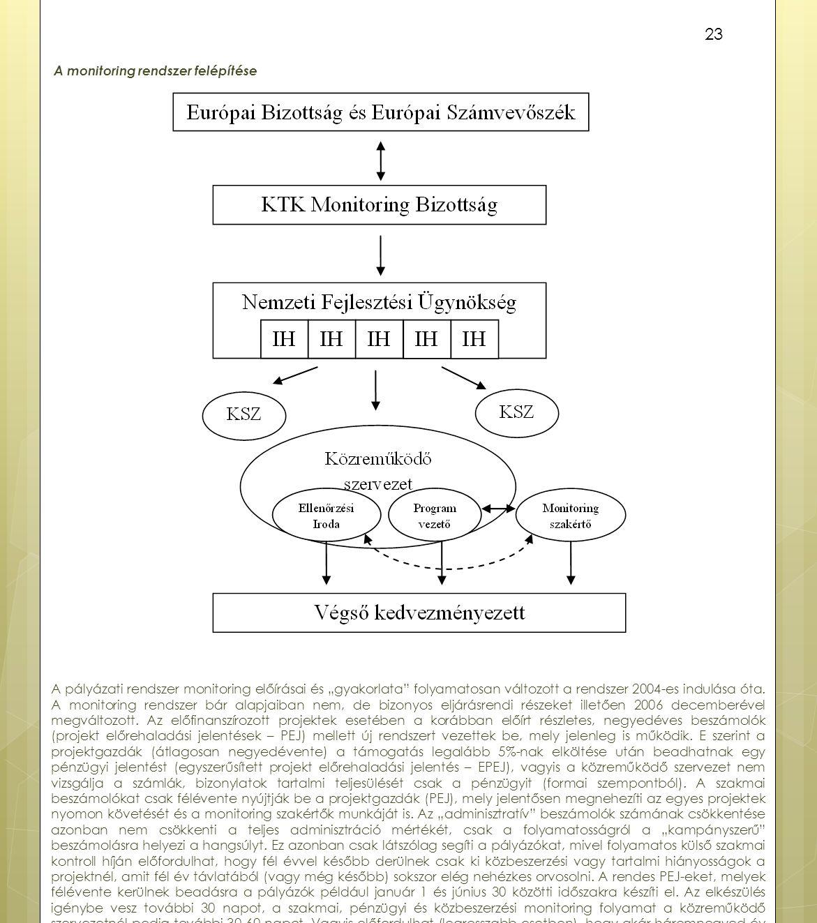 """A monitoring rendszer felépítése 23 A pályázati rendszer monitoring előírásai és """"gyakorlata"""" folyamatosan változott a rendszer 2004-es indulása óta."""