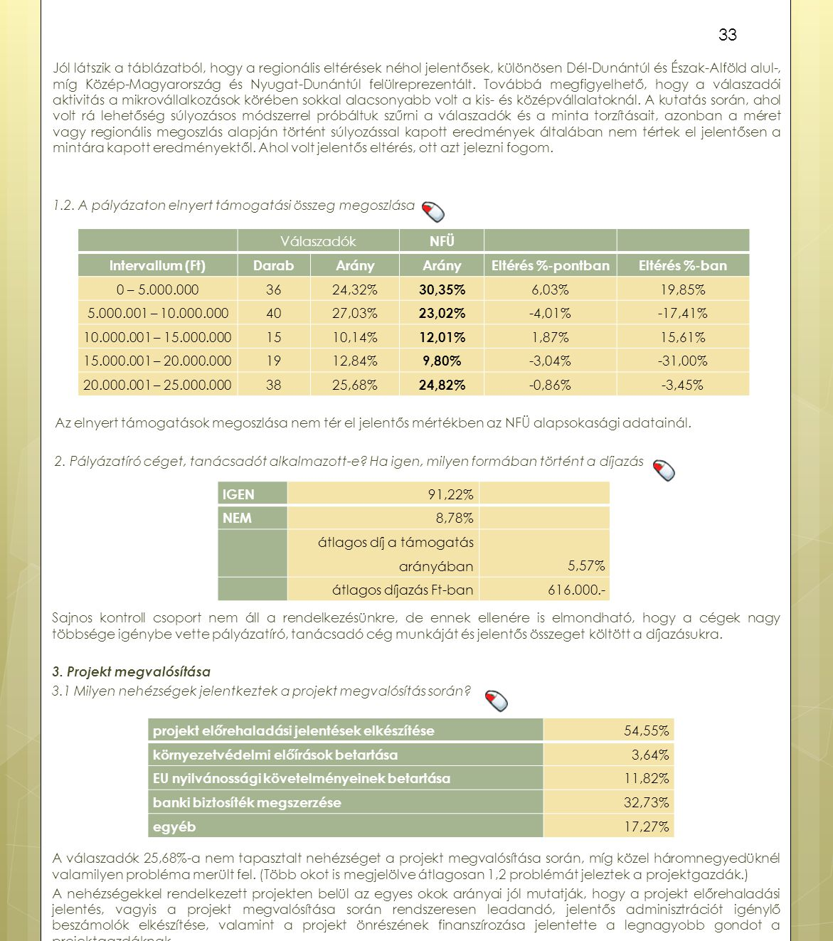 Az elnyert támogatások megoszlása nem tér el jelentős mértékben az NFÜ alapsokasági adatainál. 2. Pályázatíró céget, tanácsadót alkalmazott-e? Ha igen