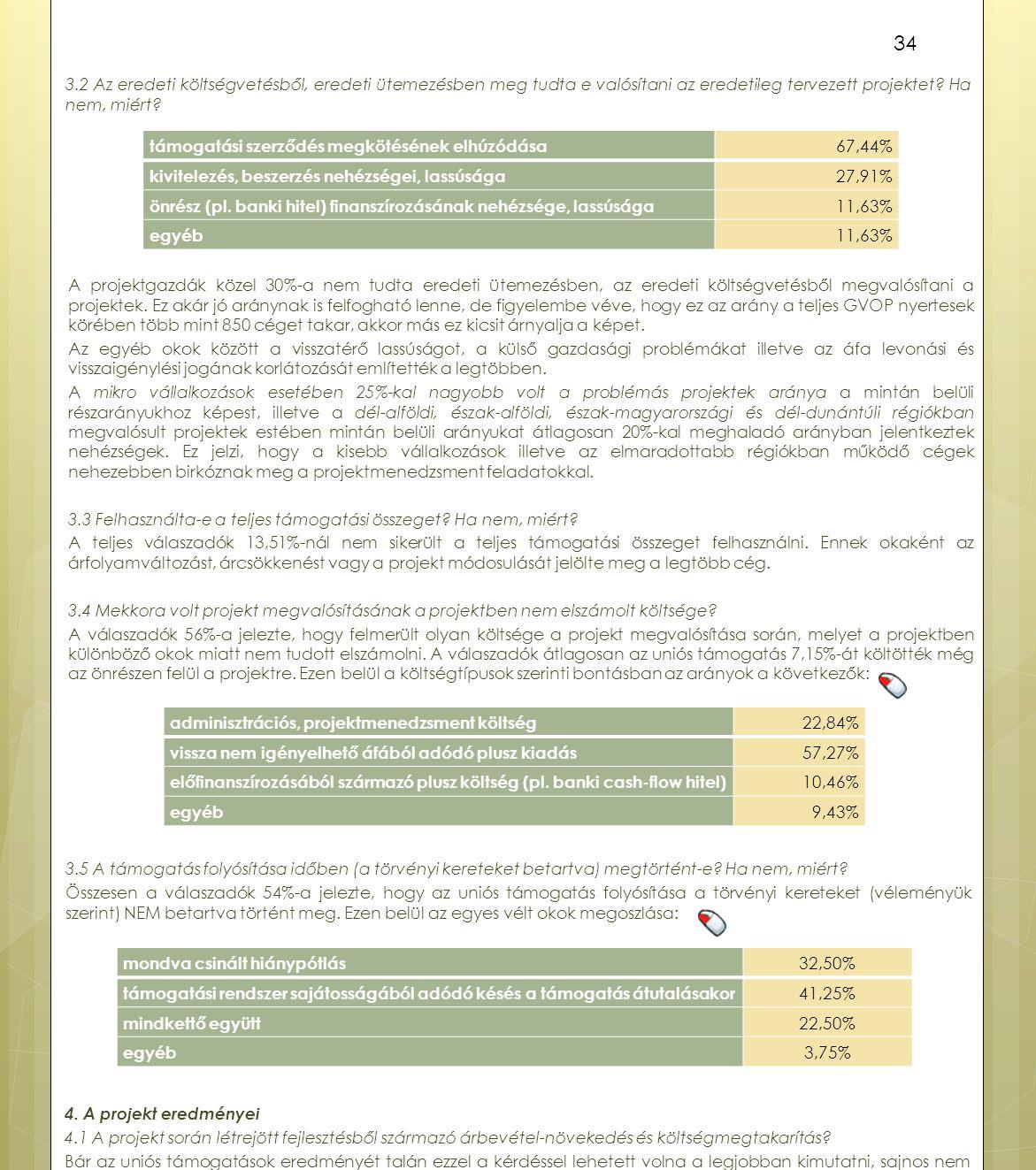 A projektgazdák közel 30%-a nem tudta eredeti ütemezésben, az eredeti költségvetésből megvalósítani a projektek. Ez akár jó aránynak is felfogható len