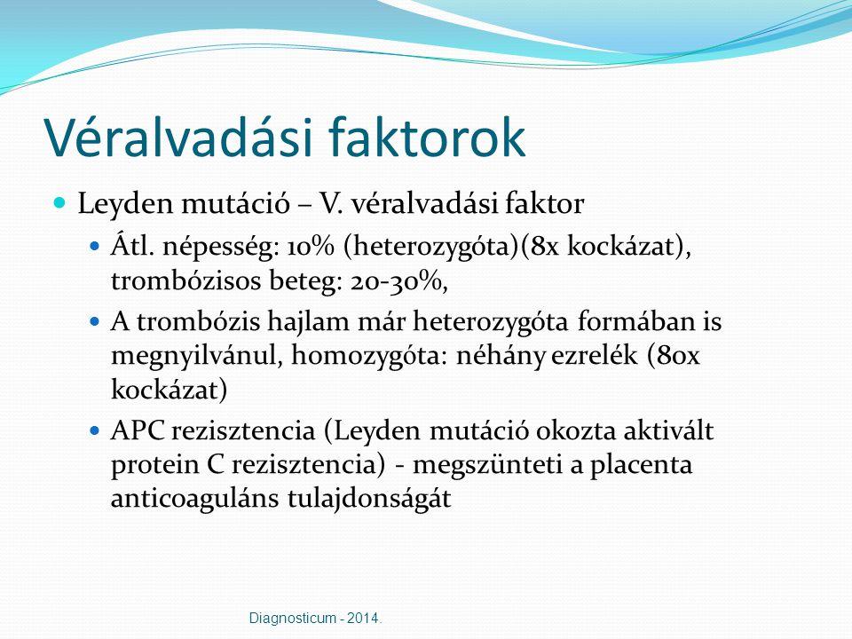 Véralvadási faktorok Leyden mutáció – V. véralvadási faktor Átl. népesség: 10% (heterozygóta)(8x kockázat), trombózisos beteg: 20-30%, A trombózis haj